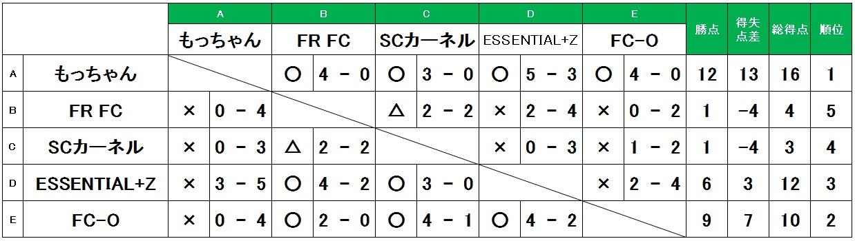 Kosumosu20149281_2