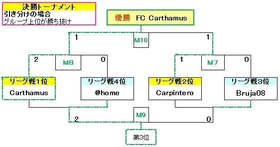 Purimura20173bu1fin