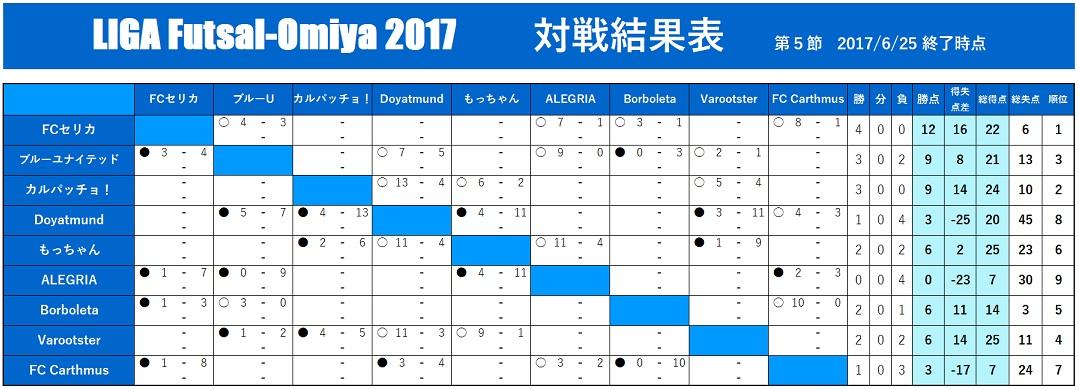 Liga20170625