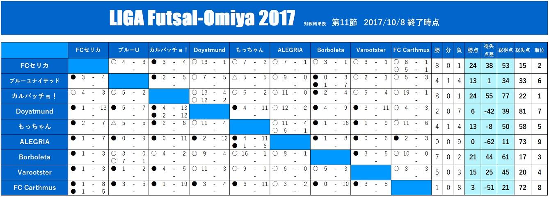 Liga20171005_2