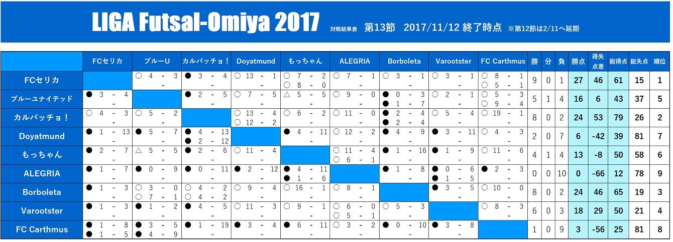 Liga20171112l