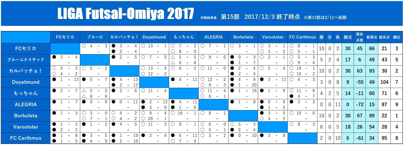 Liga20171203ts