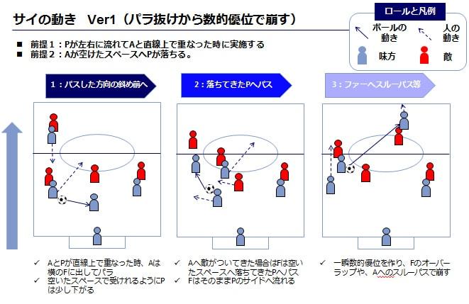 Img_tactics01_sai1