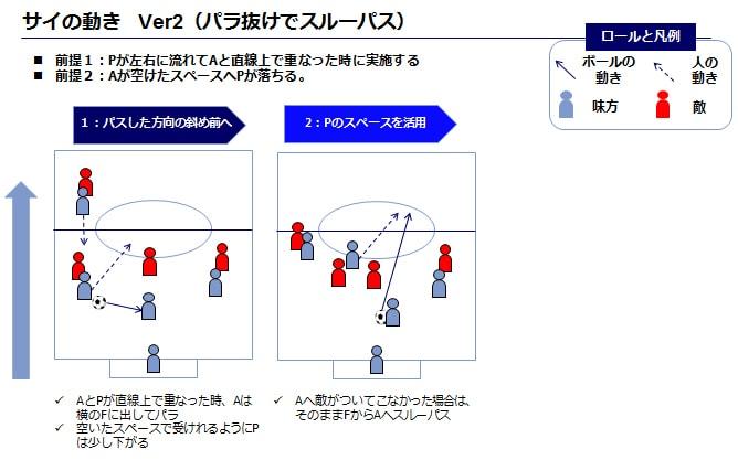 Img_tactics02_sai2