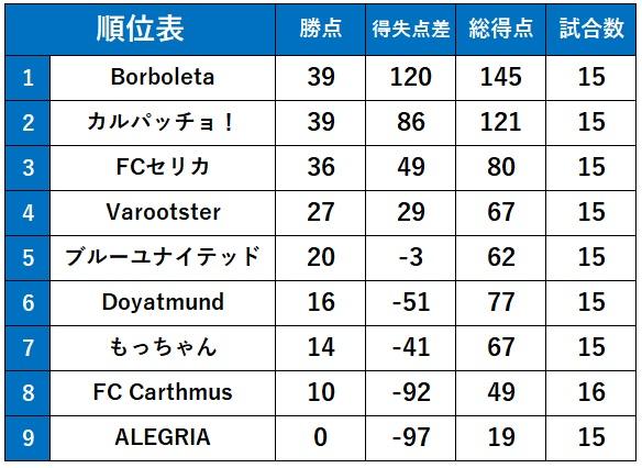 Liga20170204jyuni