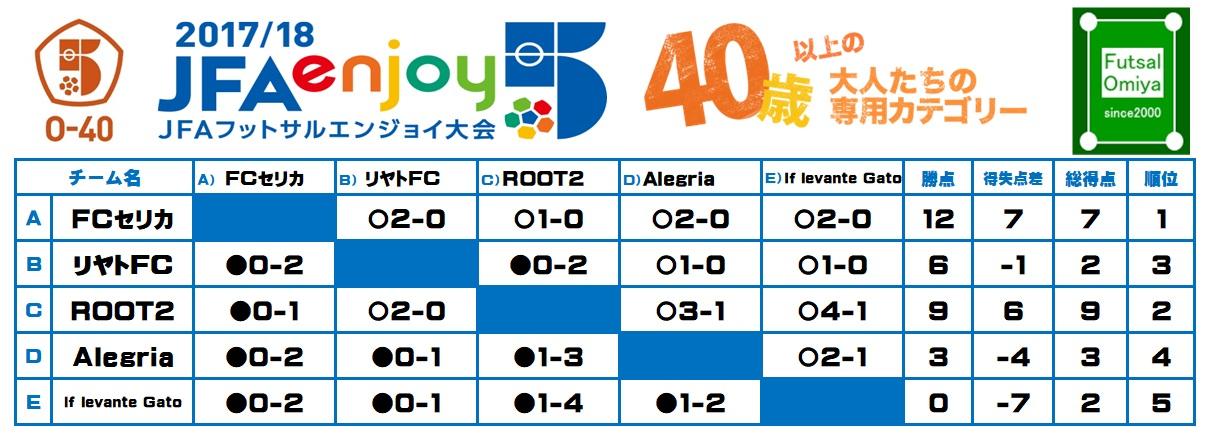 Jfaenjoy5o40